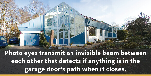 Photo eyes transmit an invisible beam between each other that detects if anything is in the garage door's path when it closes.