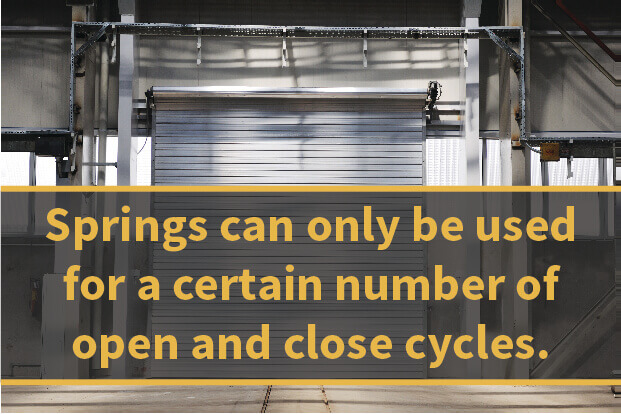 Springs can only be used for a certain number of open and close cycles.